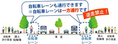 自転車レーンエリア《新川通り》(67KB)